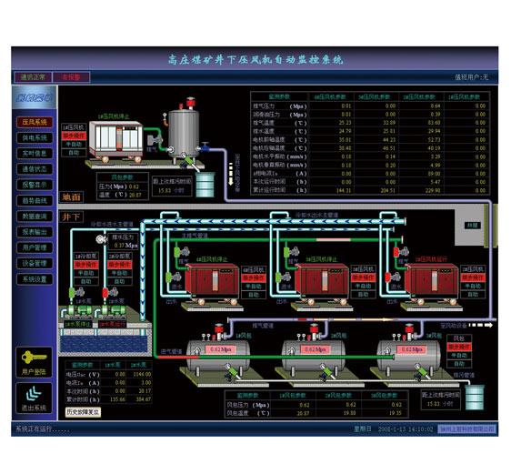 矿井压风机智能控制系统